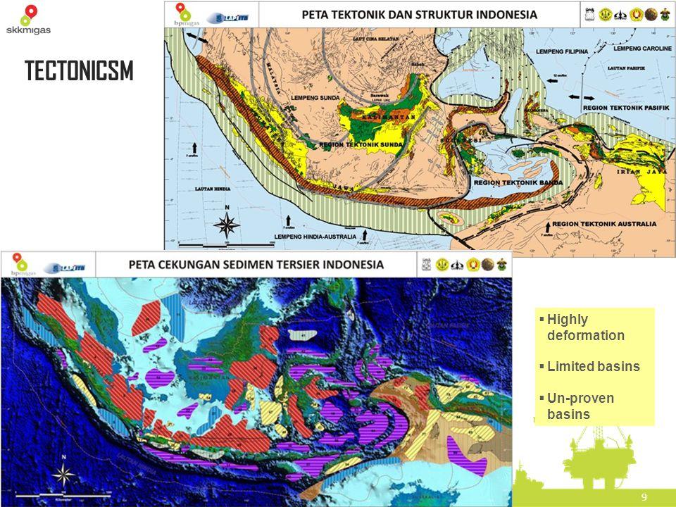 40 PRIVATE AND CONFIDENTIAL KONTRAK KERJA SAMA INDUSTRI MIGAS INDONESIA TERM & CONDITION Memiliki Batas Waktu: Tanggal KKS di tandatangani Masa akhir berlakunya KKS Pelaku Kontrak: SKKMigas (sebagai legal entity negara) Kontraktor Kontrak Kerjasama (KKKS/ Operator) Cakupan: Production Sharing atas produksi minyak & gas Wilayah Kerja (koordinat dan peta) Kewajiban: Membayar signature bonus, performance bond, equiptment & services bonus dan working advance Masa Eksplorasi selama 6 tahun sesuai KKS Masa Eksploitasi berdasarkan POD I Melaksanakan Environment Baseline Study HAK: Production share susai kesepakatan komersialitas Cost Recovery atas kegiatan masa eksplorasi KESEPAKATAN LAIN BERKAITAN KKS JOB/ JOA: KKKS bersama antara Pertamina – Operator ke-2 Masa berlaku tidak dapat diperpanjang BOB (Badan Operasi Bersama): KKKS bersama antara Pertamina – Operator ke-2 Masa berlaku tidak dapat diperpanjang KSO (Kerja Sama Operasi): Kerja sama antara Pertamina EP dg entitas lain dalam Wilayah Kerja Pertamina EP TAC (Technical Assistance Contract): Kerja sama antara Pertamina EP dg entitas lain dalam Wilayah Kerja Pertamina EP
