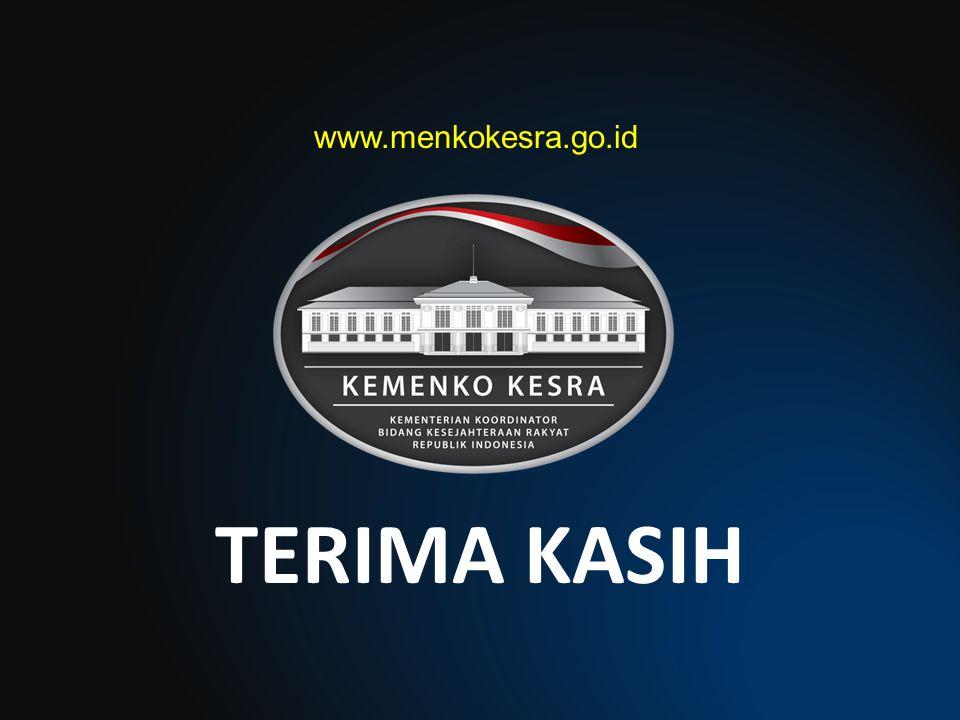 TERIMA KASIH www.menkokesra.go.id