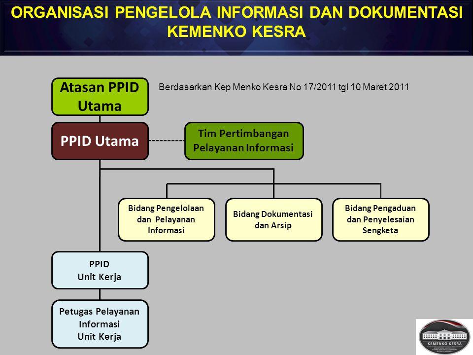 2 Bidang Pengelolaan dan Pelayanan Informasi Tim Pertimbangan Pelayanan Informasi Bidang Pengaduan dan Penyelesaian Sengketa Bidang Dokumentasi dan Ar