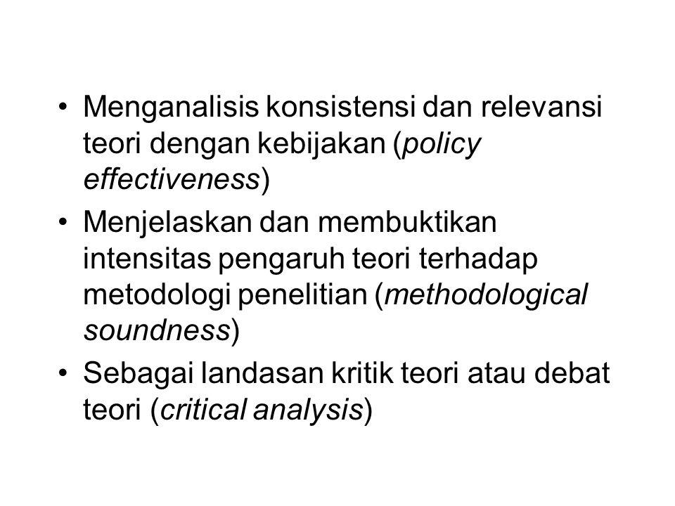 Menganalisis konsistensi dan relevansi teori dengan kebijakan (policy effectiveness) Menjelaskan dan membuktikan intensitas pengaruh teori terhadap metodologi penelitian (methodological soundness) Sebagai landasan kritik teori atau debat teori (critical analysis)
