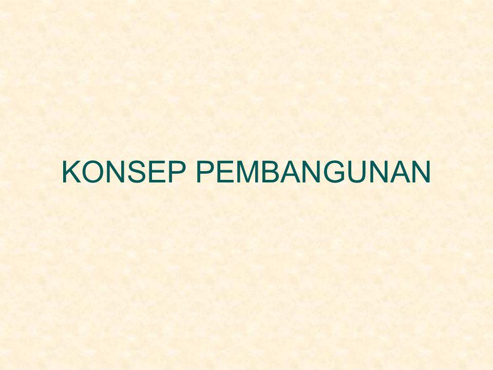 KONSEP PEMBANGUNAN