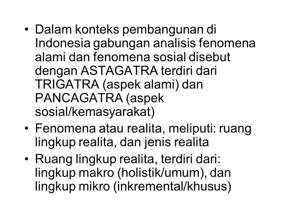 Dalam konteks pembangunan di Indonesia gabungan analisis fenomena alami dan fenomena sosial disebut dengan ASTAGATRA terdiri dari TRIGATRA (aspek alami) dan PANCAGATRA (aspek sosial/kemasyarakat) Fenomena atau realita, meliputi: ruang lingkup realita, dan jenis realita Ruang lingkup realita, terdiri dari: lingkup makro (holistik/umum), dan lingkup mikro (inkremental/khusus)