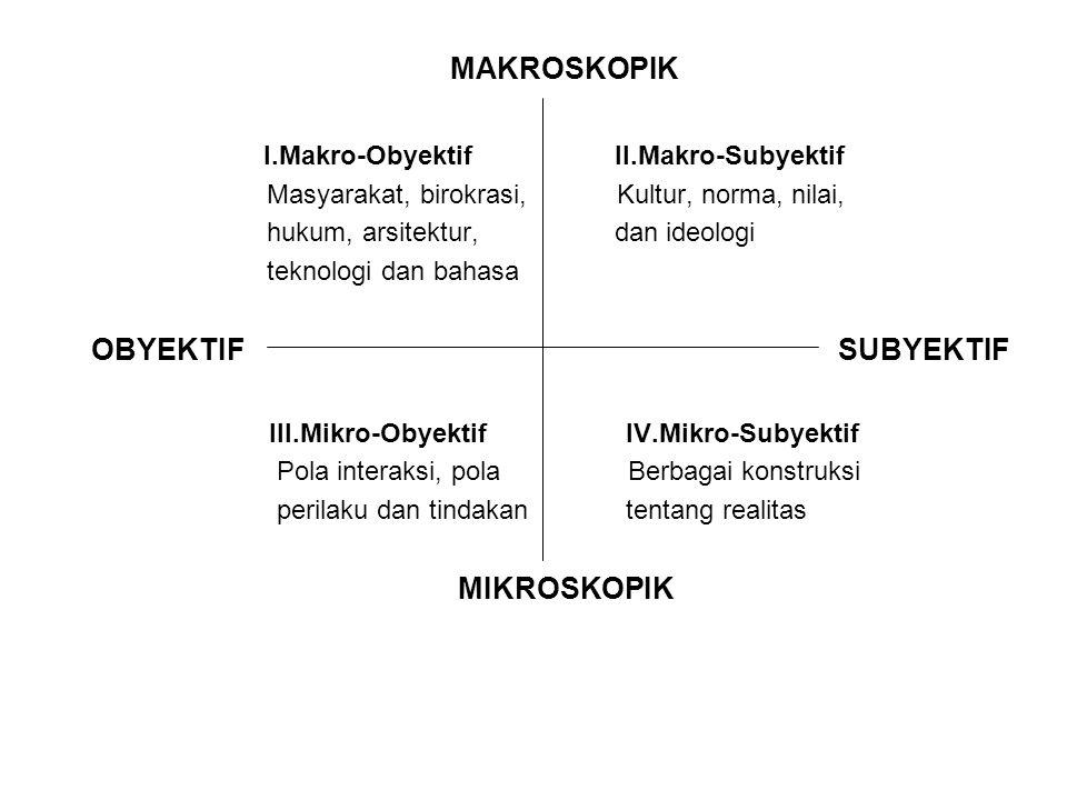 MAKROSKOPIK I.Makro-Obyektif II.Makro-Subyektif Masyarakat, birokrasi, Kultur, norma, nilai, hukum, arsitektur, dan ideologi teknologi dan bahasa OBYEKTIFSUBYEKTIF III.Mikro-Obyektif IV.Mikro-Subyektif Pola interaksi, pola Berbagai konstruksi perilaku dan tindakan tentang realitas MIKROSKOPIK