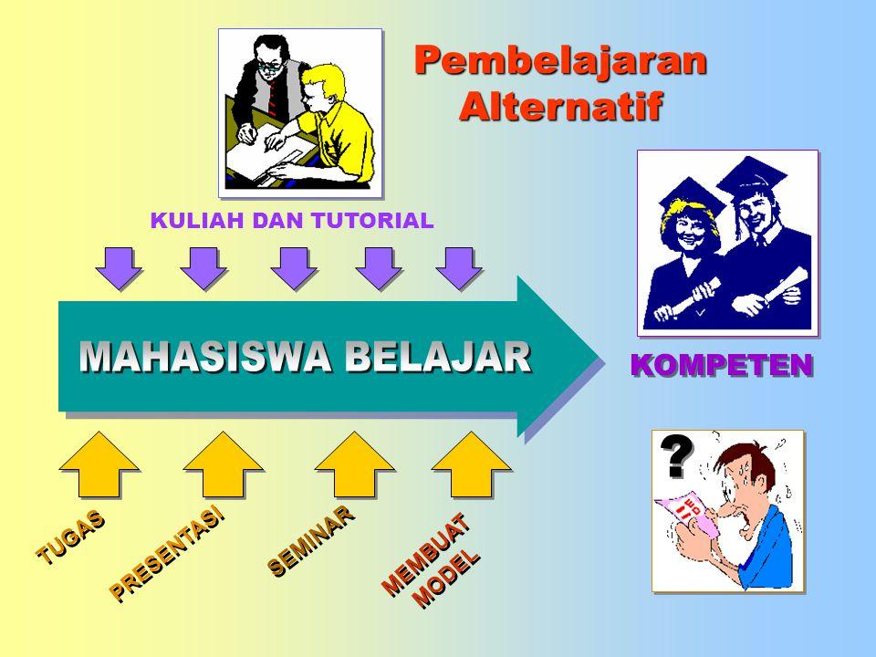 MODEL PEMBELAJARAN MAHASISWA ( konvensional ) TIDAK LULUS HASIL BELAJAR MAHASISWA BELAJAR PENILAIAN TES / UJIAN LULUS KULIAH
