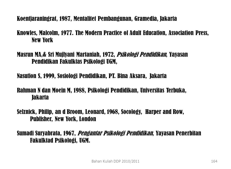 164 Koentjaraningrat, 1987, Mentalitet Pembangunan, Gramedia, Jakarta Knowles, Malcolm, 1977. The Modern Practice of Adult Education, Association Pres
