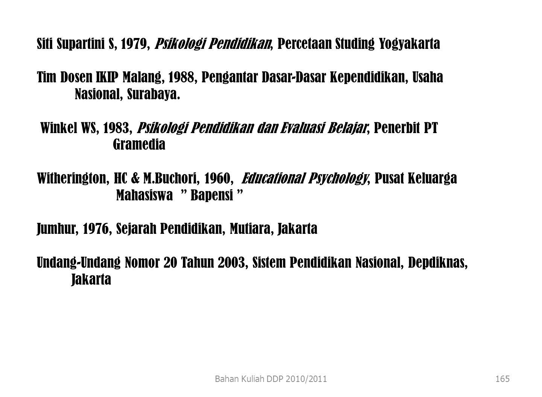 165 Siti Supartini S, 1979, Psikologi Pendidikan, Percetaan Studing Yogyakarta Tim Dosen IKIP Malang, 1988, Pengantar Dasar-Dasar Kependidikan, Usaha
