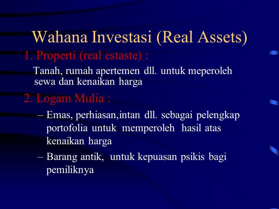 Wahana Investasi (Real Assets) 1. Properti (real estaste) : Tanah, rumah apertemen dll. untuk meperoleh sewa dan kenaikan harga 2. Logam Mulia : –Emas