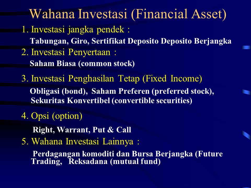 Wahana Investasi (Financial Asset) 1. Investasi jangka pendek : Tabungan, Giro, Sertifikat Deposito Deposito Berjangka 2. Investasi Penyertaan : Saham