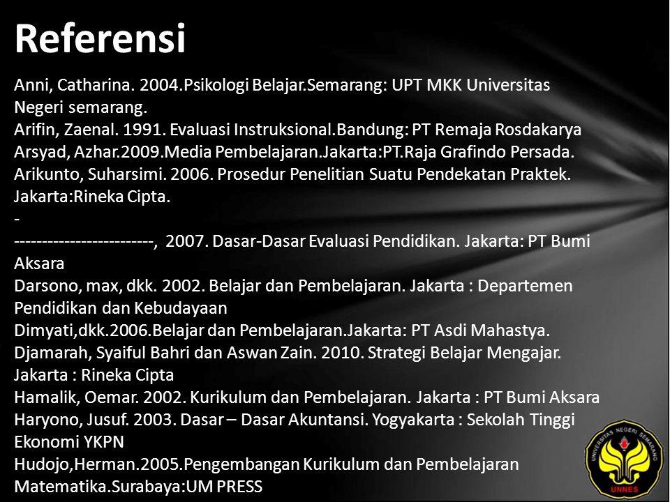 Referensi Anni, Catharina. 2004.Psikologi Belajar.Semarang: UPT MKK Universitas Negeri semarang.