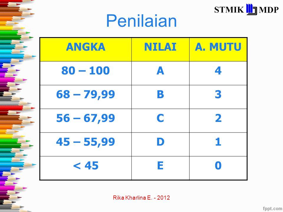 Penilaian ANGKANILAIA. MUTU 80 – 100A4 68 – 79,99B3 56 – 67,99C2 45 – 55,99D1 < 45E0 Rika Kharlina E. - 2012