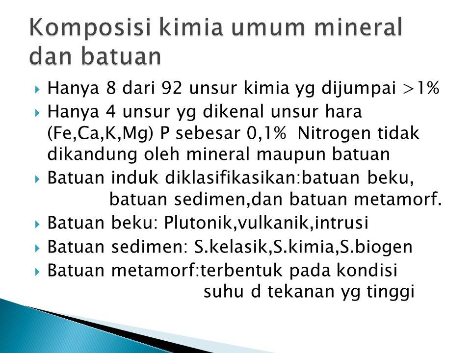  Hanya 8 dari 92 unsur kimia yg dijumpai >1%  Hanya 4 unsur yg dikenal unsur hara (Fe,Ca,K,Mg) P sebesar 0,1% Nitrogen tidak dikandung oleh mineral maupun batuan  Batuan induk diklasifikasikan:batuan beku, batuan sedimen,dan batuan metamorf.