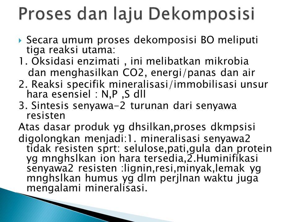 Secara umum proses dekomposisi BO meliputi tiga reaksi utama: 1. Oksidasi enzimati, ini melibatkan mikrobia dan menghasilkan CO2, energi/panas dan a