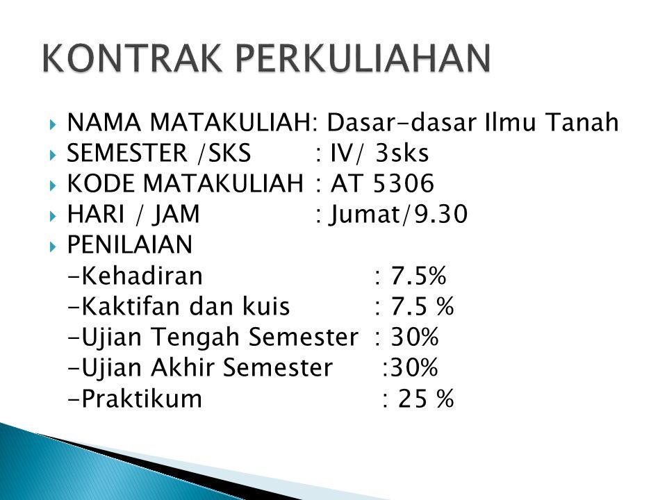  NAMA MATAKULIAH: Dasar-dasar Ilmu Tanah  SEMESTER /SKS : IV/ 3sks  KODE MATAKULIAH : AT 5306  HARI / JAM : Jumat/9.30  PENILAIAN -Kehadiran : 7.5% -Kaktifan dan kuis: 7.5 % -Ujian Tengah Semester: 30% -Ujian Akhir Semester :30% -Praktikum : 25 %