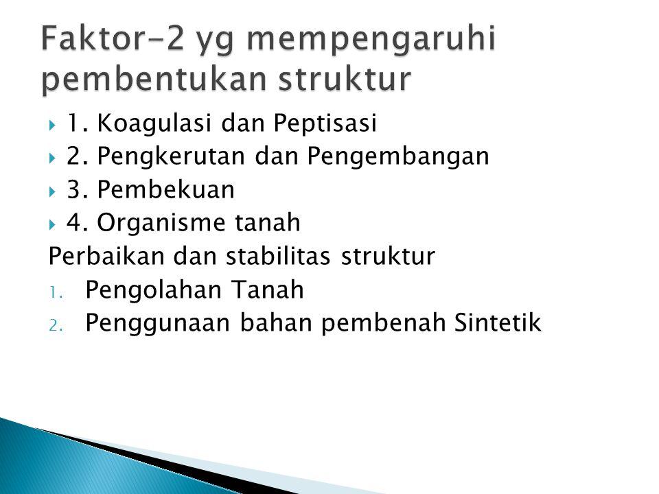  1. Koagulasi dan Peptisasi  2. Pengkerutan dan Pengembangan  3. Pembekuan  4. Organisme tanah Perbaikan dan stabilitas struktur 1. Pengolahan Tan