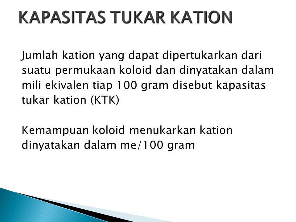 Jumlah kation yang dapat dipertukarkan dari suatu permukaan koloid dan dinyatakan dalam mili ekivalen tiap 100 gram disebut kapasitas tukar kation (KTK) Kemampuan koloid menukarkan kation dinyatakan dalam me/100 gram