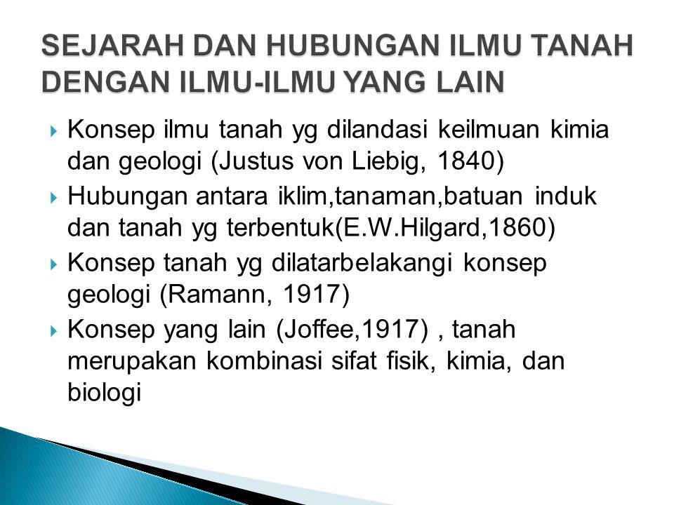  Konsep ilmu tanah yg dilandasi keilmuan kimia dan geologi (Justus von Liebig, 1840)  Hubungan antara iklim,tanaman,batuan induk dan tanah yg terbentuk(E.W.Hilgard,1860)  Konsep tanah yg dilatarbelakangi konsep geologi (Ramann, 1917)  Konsep yang lain (Joffee,1917), tanah merupakan kombinasi sifat fisik, kimia, dan biologi