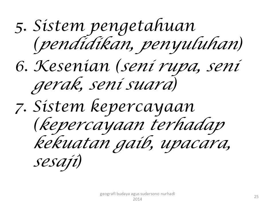 5. Sistem pengetahuan (pendidikan, penyuluhan) 6. Kesenian (seni rupa, seni gerak, seni suara) 7. Sistem kepercayaan (kepercayaan terhadap kekuatan ga