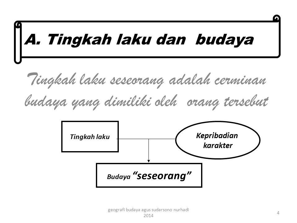 Secara eksternal (posisi Indonesia) Negara Indonesia terletak diantara : 1.Benua Asia dan benua Australia 2.Samodera Pasifik dan samodera Hindia 3.Kekuatan kontinental dan kekuatan maritim 35 geografi budaya agus sudarsono nurhadi 2014