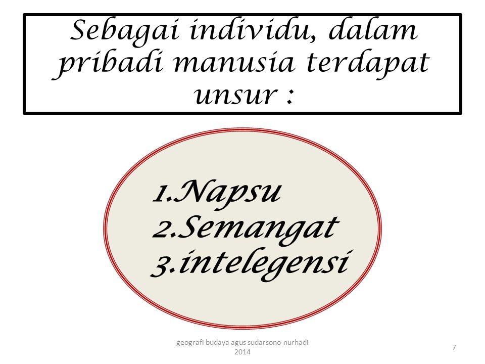 Sebagai individu, dalam pribadi manusia terdapat unsur : 1.Napsu 2.Semangat 3.intelegensi 7 geografi budaya agus sudarsono nurhadi 2014