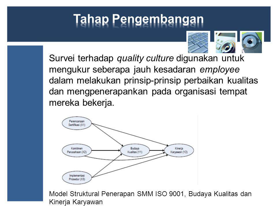 Survei terhadap quality culture digunakan untuk mengukur seberapa jauh kesadaran employee dalam melakukan prinsip-prinsip perbaikan kualitas dan mengpenerapankan pada organisasi tempat mereka bekerja.