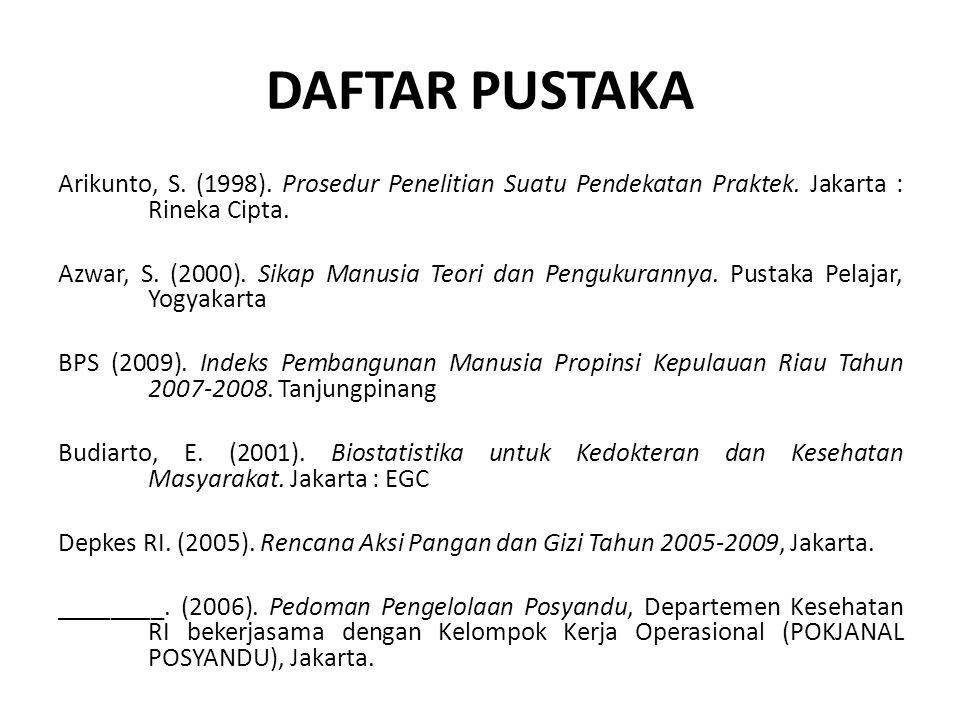 DAFTAR PUSTAKA Arikunto, S. (1998). Prosedur Penelitian Suatu Pendekatan Praktek. Jakarta : Rineka Cipta. Azwar, S. (2000). Sikap Manusia Teori dan Pe