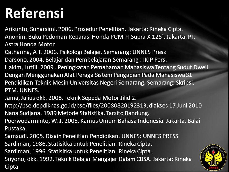 Referensi Arikunto, Suharsimi. 2006. Prosedur Penelitian. Jakarta: Rineka Cipta. Anonim. Buku Pedoman Reparasi Honda PGM-FI Supra X 125`. Jakarta: PT.