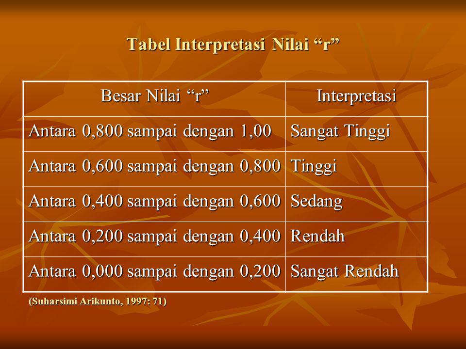 """Tabel Interpretasi Nilai """"r"""" Besar Nilai """"r"""" Interpretasi Antara 0,800 sampai dengan 1,00 Sangat Tinggi Antara 0,600 sampai dengan 0,800 Tinggi Antara"""