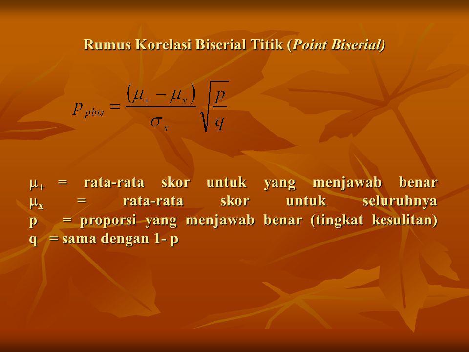 Rumus Korelasi Biserial Titik (Point Biserial)  + = rata-rata skor untuk yang menjawab benar  x = rata-rata skor untuk seluruhnya p = proporsi yang