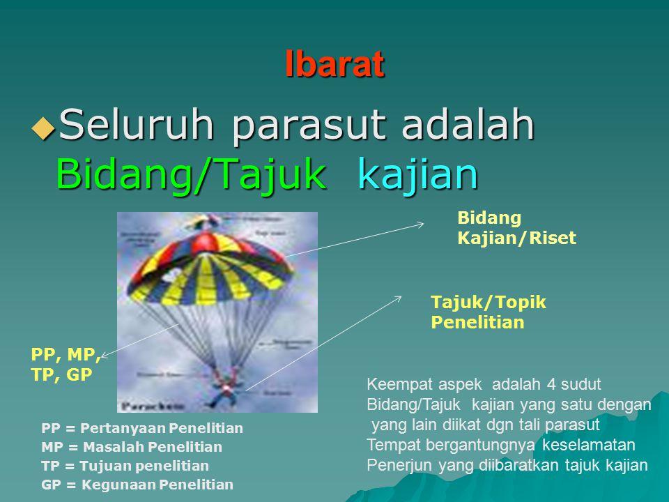 Ibarat  Seluruh parasut adalah Bidang/Tajuk kajian Keempat aspek adalah 4 sudut Bidang/Tajuk kajian yang satu dengan yang lain diikat dgn tali parasu
