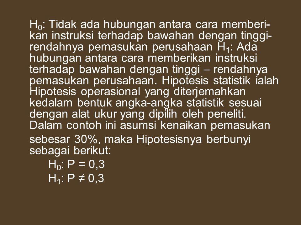 H 0 : Tidak ada hubungan antara cara memberi- kan instruksi terhadap bawahan dengan tinggi- rendahnya pemasukan perusahaan H 1 : Ada hubungan antara c