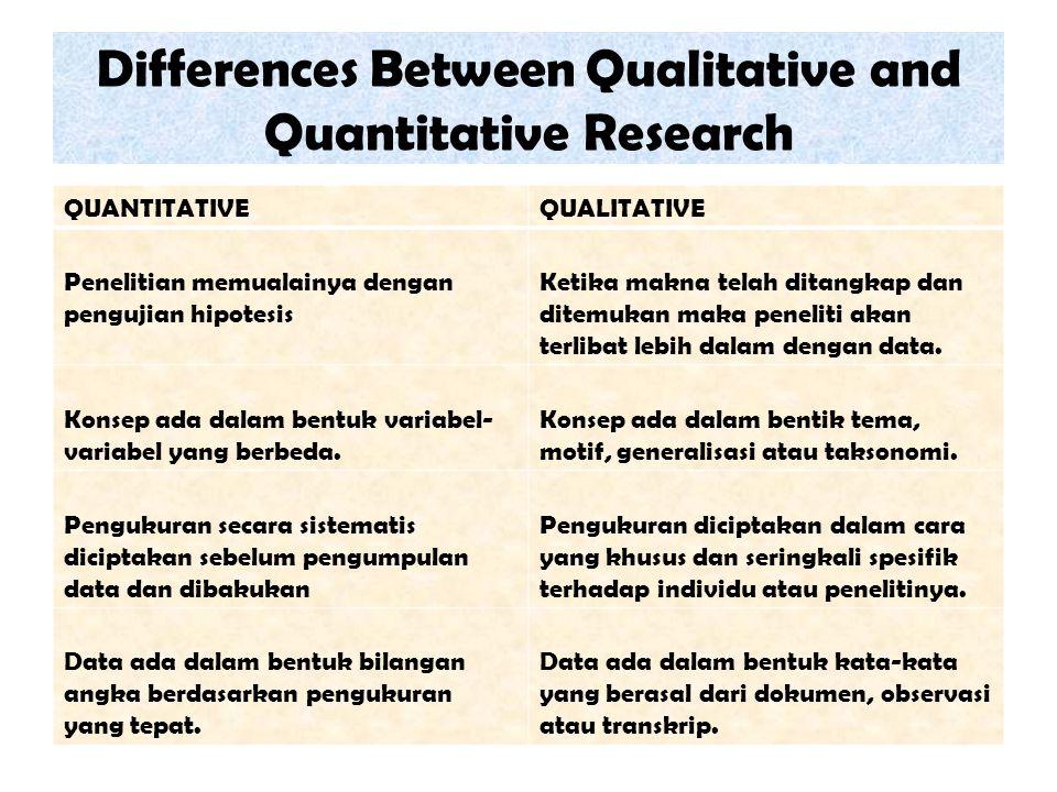 Differences Between Qualitative and Quantitative Research QUANTITATIVEQUALITATIVE Penelitian memualainya dengan pengujian hipotesis Ketika makna telah