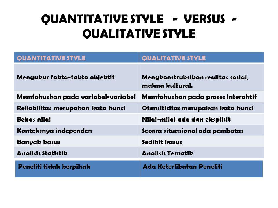 QUANTITATIVE STYLE - VERSUS - QUALITATIVE STYLE QUANTITATIVE STYLEQUALITATIVE STYLE Mengukur fakta-fakta objektifMengkonstruksikan realitas sosial, ma