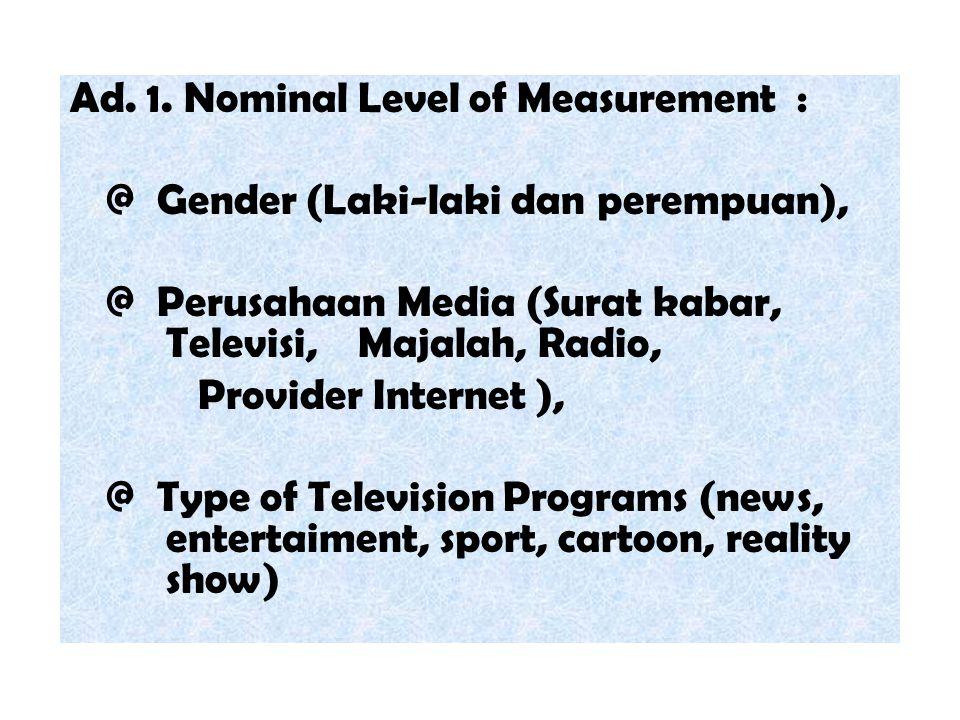 Ad. 1. Nominal Level of Measurement : @ Gender (Laki-laki dan perempuan), @ Perusahaan Media (Surat kabar, Televisi, Majalah, Radio, Provider Internet
