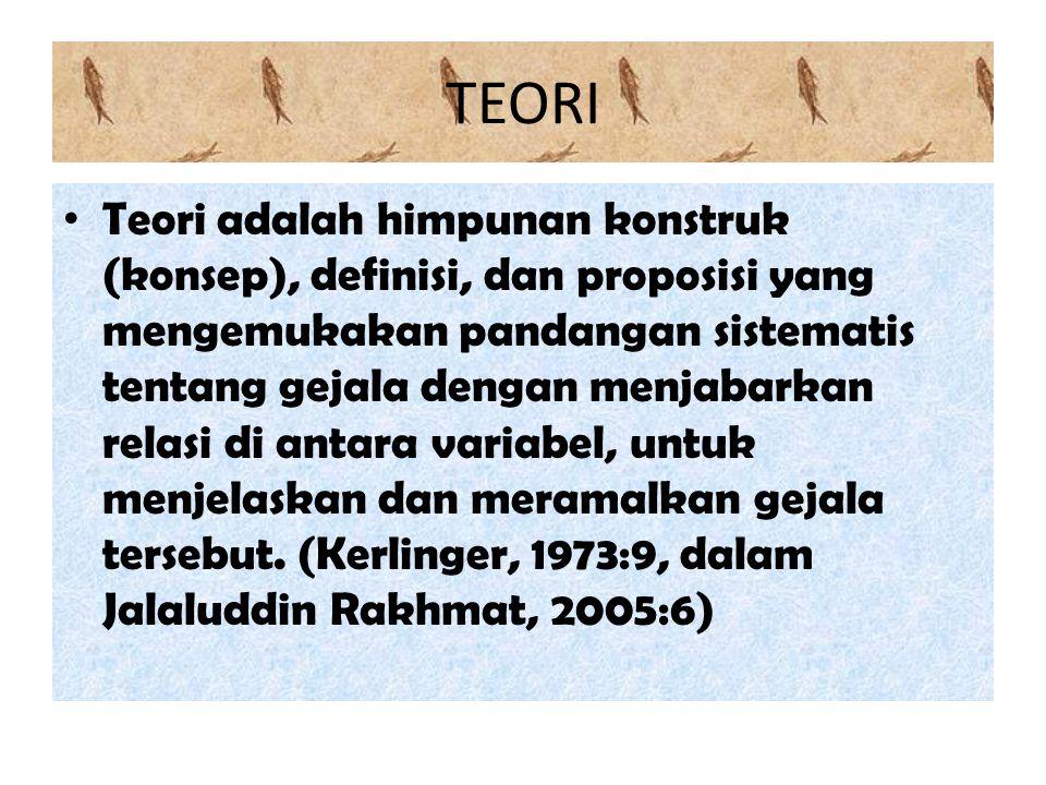 TEORI Teori adalah himpunan konstruk (konsep), definisi, dan proposisi yang mengemukakan pandangan sistematis tentang gejala dengan menjabarkan relasi
