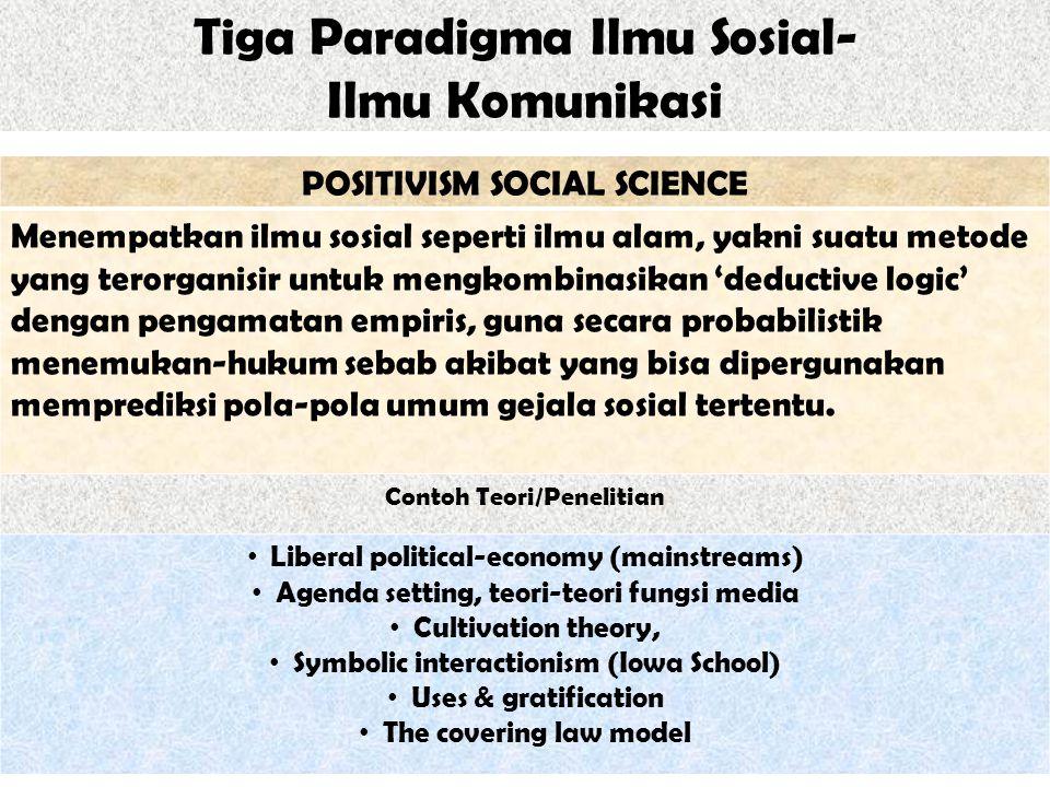 Tiga Paradigma Ilmu Sosial- Ilmu Komunikasi POSITIVISM SOCIAL SCIENCE Menempatkan ilmu sosial seperti ilmu alam, yakni suatu metode yang terorganisir