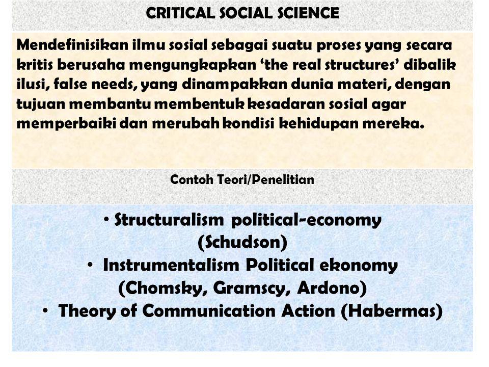 CRITICAL SOCIAL SCIENCE Mendefinisikan ilmu sosial sebagai suatu proses yang secara kritis berusaha mengungkapkan 'the real structures' dibalik ilusi,