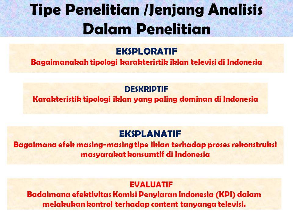 Tipe Penelitian /Jenjang Analisis Dalam Penelitian EKSPLORATIF Bagaimanakah tipologi karakteristik iklan televisi di Indonesia DESKRIPTIF Karakteristi
