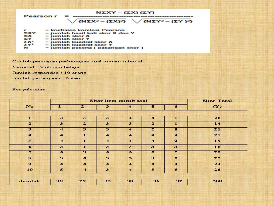 F.Macam-macam validitas Djaali dan Pudji (2008) validitas dibagi menjadi 3 yaitu Validitas isi (content validity) Validitas isi suatu tes mempermasalahkan seberapa jauh suatu tes mengukur tingkat penguasaan terhadap isi suatu materi tertentu yang seharusnya dikuasai sesuai dengan tujuan pengajaran.
