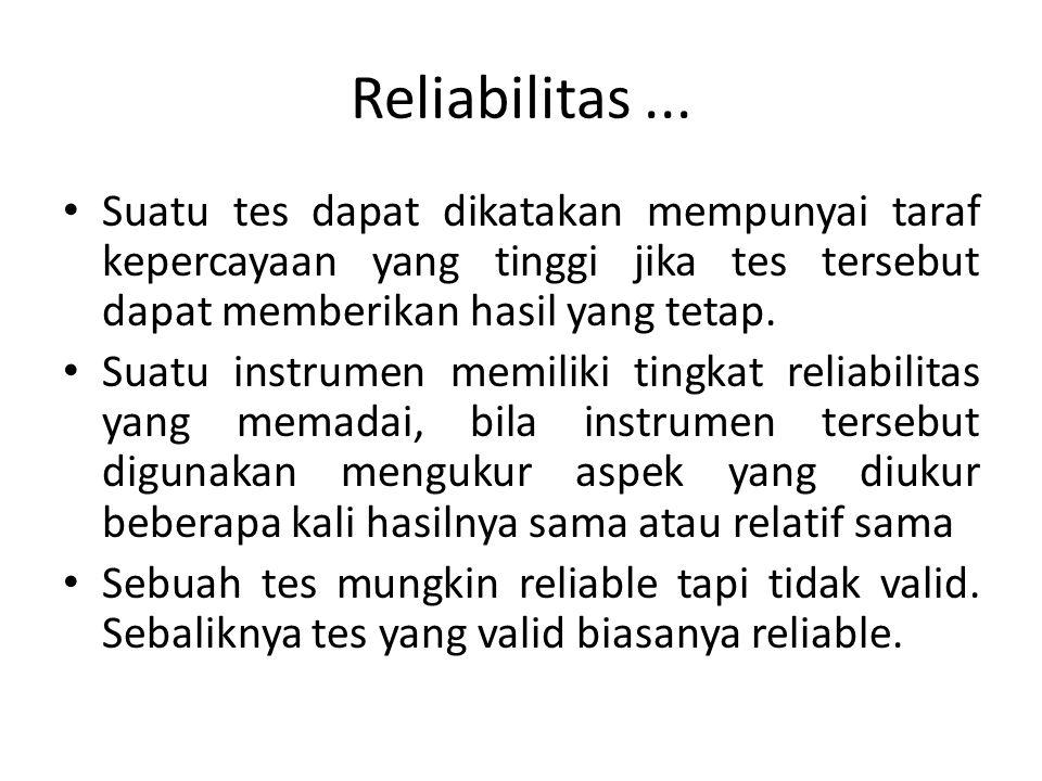 Reliabilitas...