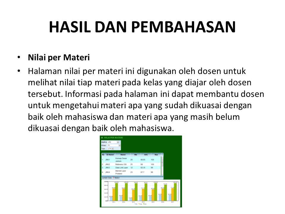 HASIL DAN PEMBAHASAN Nilai per Materi Halaman nilai per materi ini digunakan oleh dosen untuk melihat nilai tiap materi pada kelas yang diajar oleh do