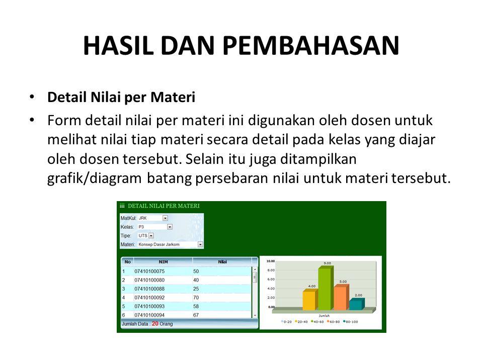HASIL DAN PEMBAHASAN Detail Nilai per Materi Form detail nilai per materi ini digunakan oleh dosen untuk melihat nilai tiap materi secara detail pada