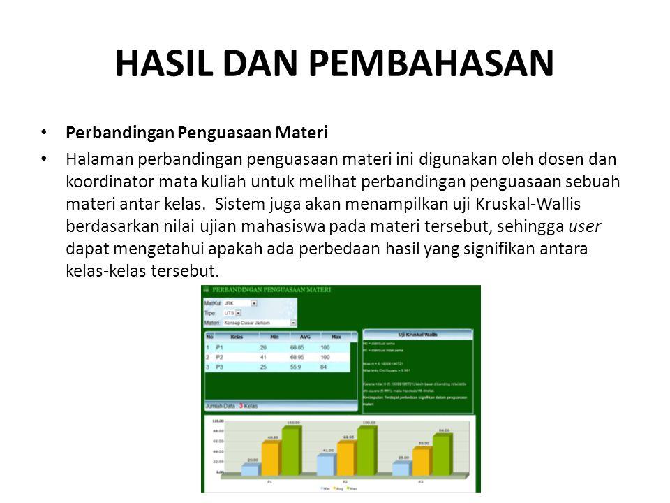 HASIL DAN PEMBAHASAN Perbandingan Penguasaan Materi Halaman perbandingan penguasaan materi ini digunakan oleh dosen dan koordinator mata kuliah untuk
