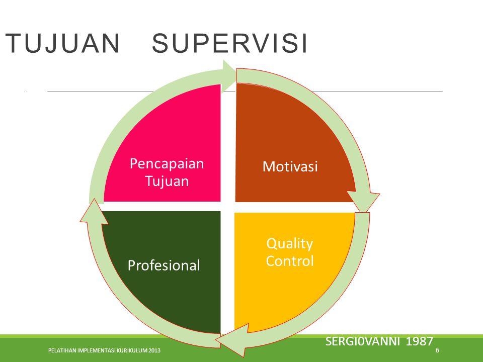 PELATIHAN IMPLEMENTASI KURIKULUM 2013 6 TUJUAN SUPERVISI. Pencapaian Tujuan Motivasi Profesional Quality Control SERGI0VANNI 1987