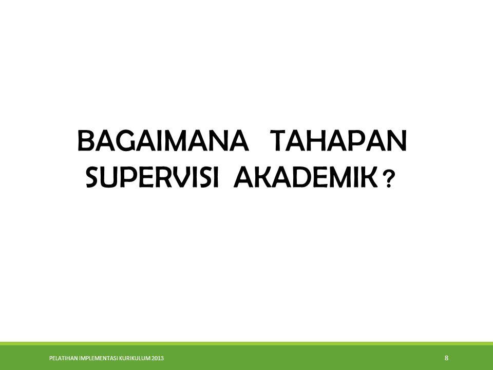 PELATIHAN IMPLEMENTASI KURIKULUM 2013 9 Siklus Supervisi Tahap Pertemuan Awal:  Menganalisis rencana pembelajaran.