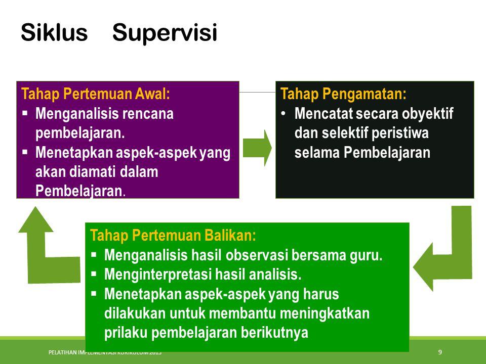 PELATIHAN IMPLEMENTASI KURIKULUM 2013 9 Siklus Supervisi Tahap Pertemuan Awal:  Menganalisis rencana pembelajaran.  Menetapkan aspek-aspek yang akan