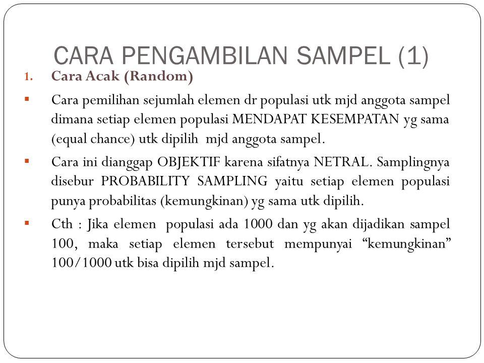 CARA PENGAMBILAN SAMPEL (1) 1. Cara Acak (Random)  Cara pemilihan sejumlah elemen dr populasi utk mjd anggota sampel dimana setiap elemen populasi ME