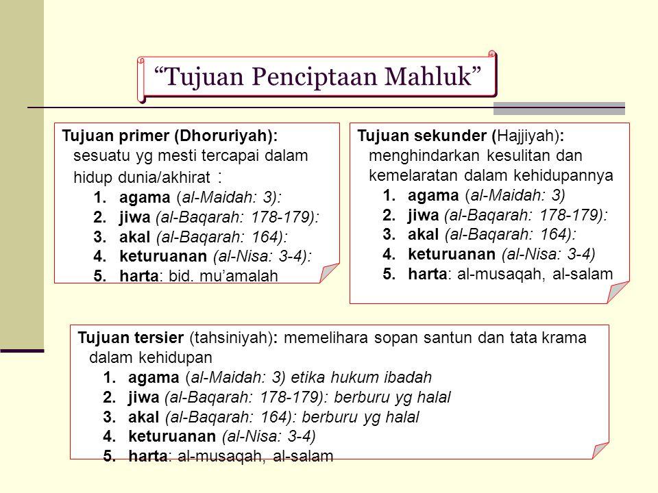 Tujuan primer (Dhoruriyah): sesuatu yg mesti tercapai dalam hidup dunia/akhirat : 1.agama (al-Maidah: 3): 2.jiwa (al-Baqarah: 178-179): 3.akal (al-Baq