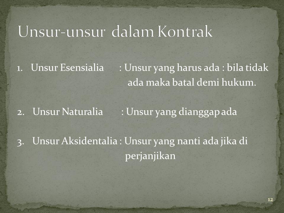 12 1. Unsur Esensialia : Unsur yang harus ada : bila tidak ada maka batal demi hukum. 2. Unsur Naturalia : Unsur yang dianggap ada 3. Unsur Aksidental
