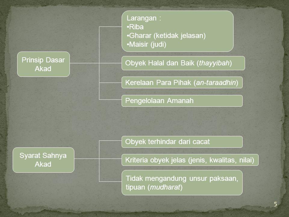 5 Prinsip Dasar Akad Larangan : Riba Gharar (ketidak jelasan) Maisir (judi) Obyek Halal dan Baik (thayyibah) Kerelaan Para Pihak (an-taraadhin) Pengel
