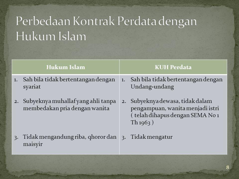 8 Hukum IslamKUH Perdata 1.Sah bila tidak bertentangan dengan syariat 2.Subyeknya muhallaf yang ahli tanpa membedakan pria dengan wanita 3. Tidak meng